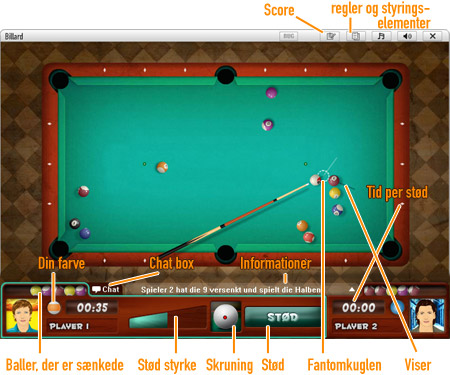 8-Ball Pool              Spilområdet