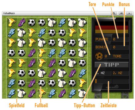 FußballMatch              Spielfeld