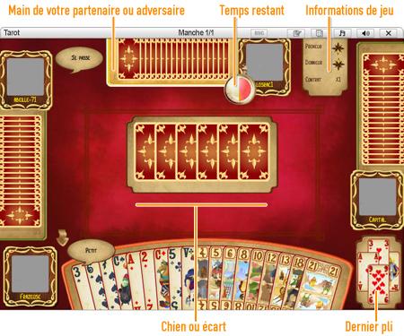 Tarot              ???help.rules.rules_tar.image.field.alt???